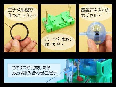 画像2: 電流と磁界 簡易モーター